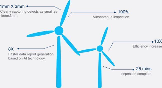img_clobotics_autonomus_inspections